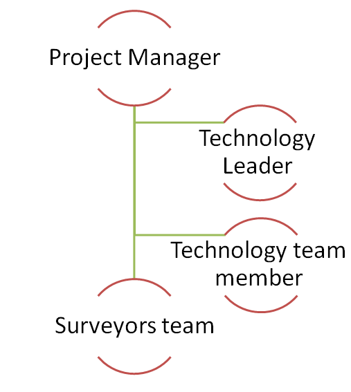 project_mgmt-new-eng.png