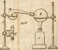 History of Chemistry and Alchemy