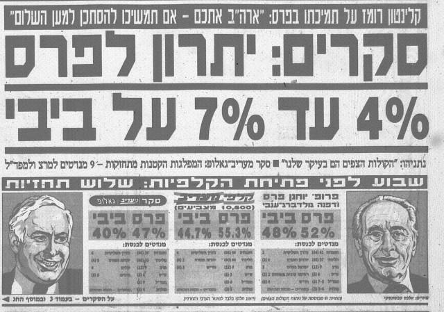 Image result for בחירות 1996
